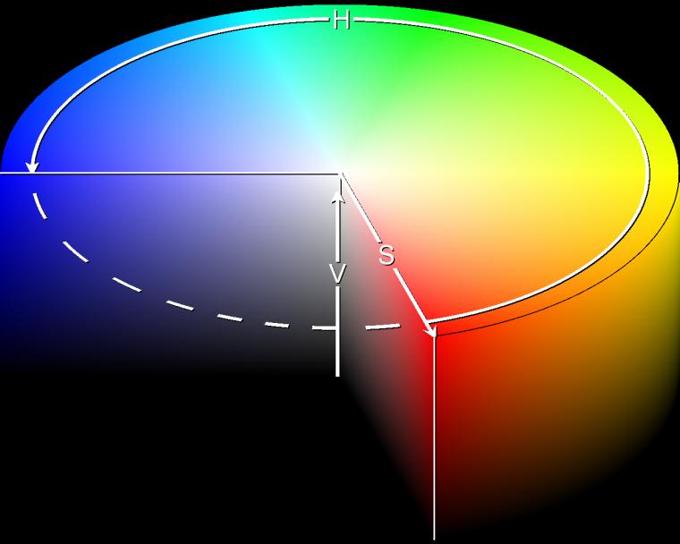 Complementaire kleur